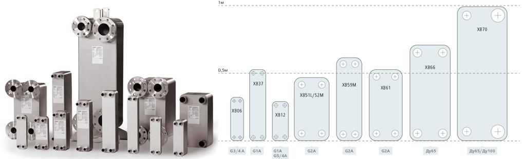 Пластинчатые теплообменники технические условия Пластинчатый теплообменник ONDA GT015 Рыбинск
